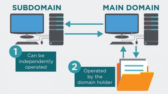 Cara Membuat Subdomain Menggunakan cPanel | Creativy.id